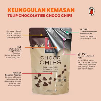choco chips packaging anatomy en-indo IG feed-01